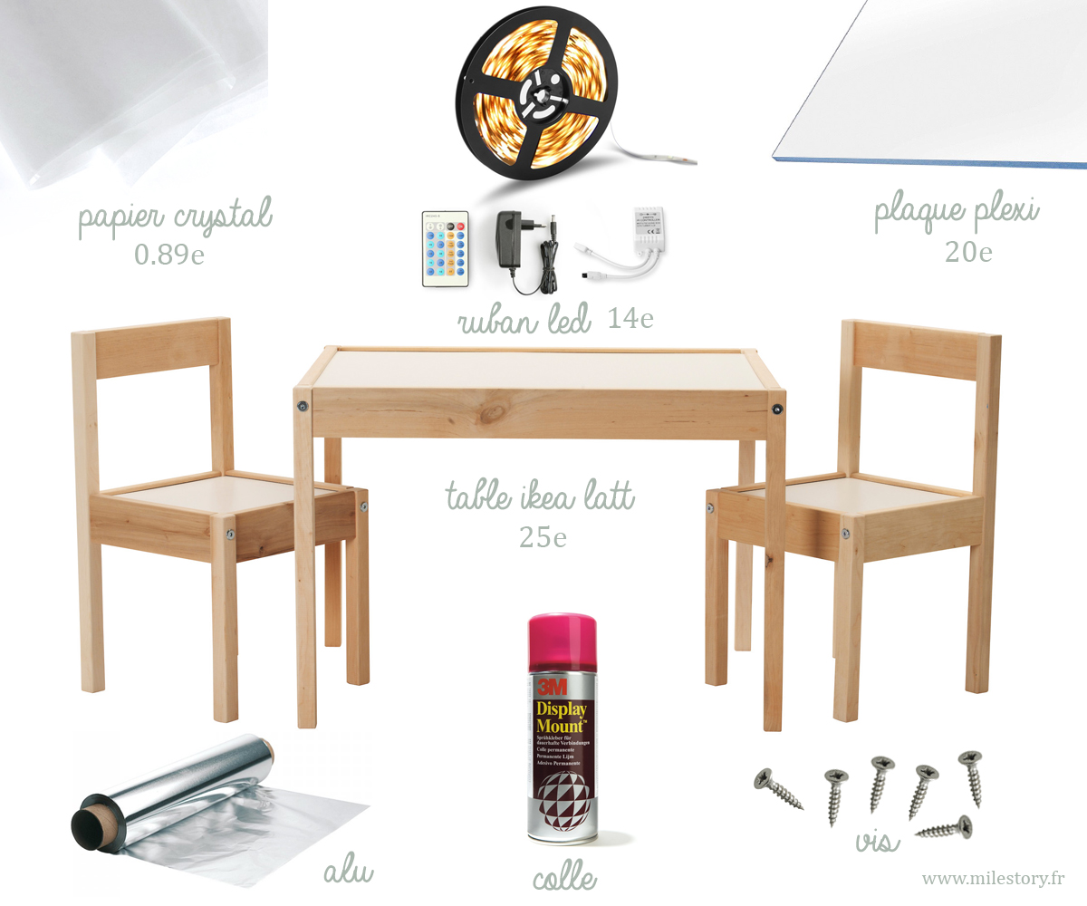 tuto table lulmineuse