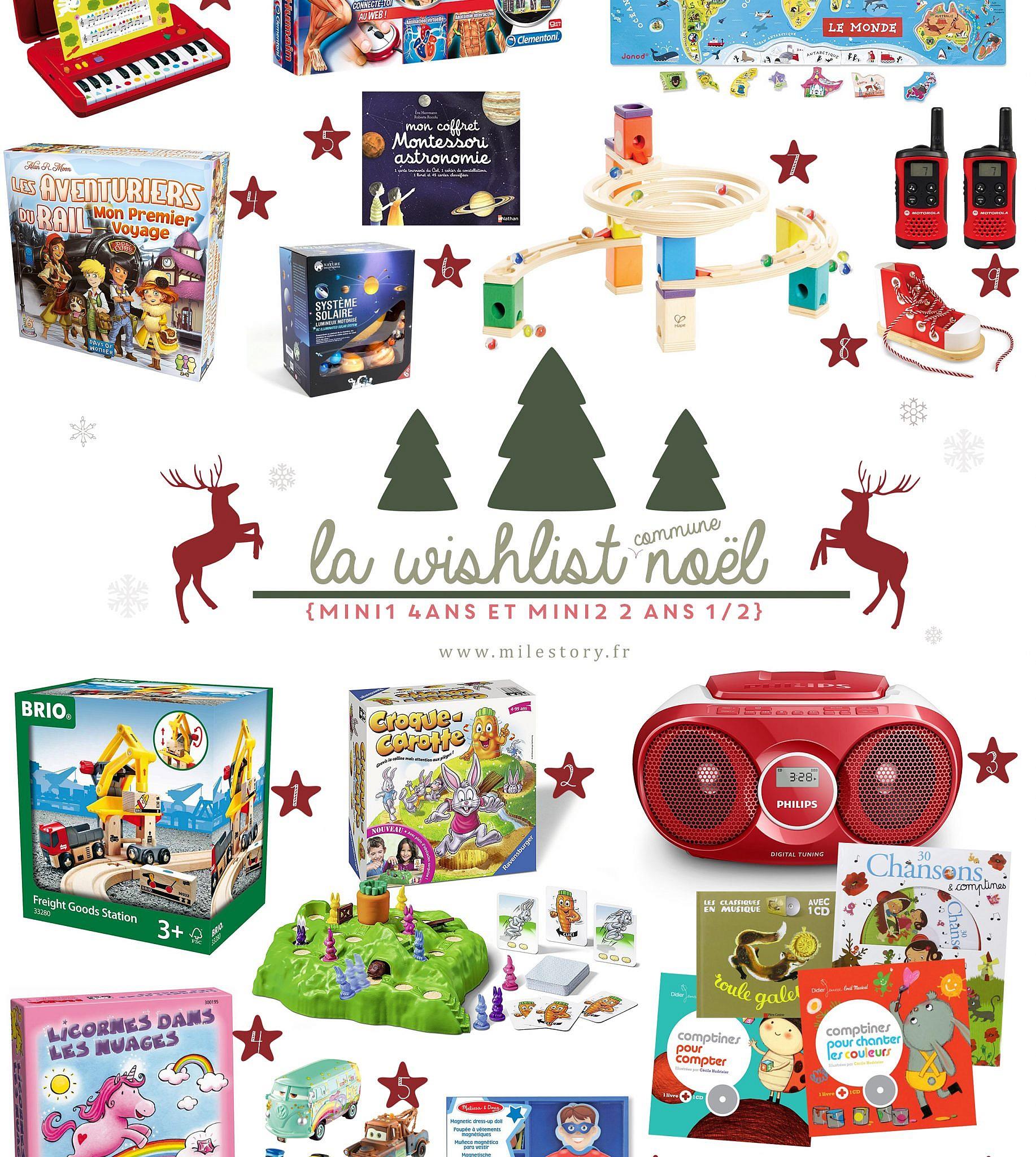Wishlist Noël 2017 , idées cadeaux enfants de 4 ans et 2 ans